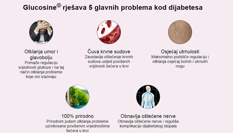 slika4 - Glucosine Srbija - gde kupiti - iskustva - forum - upotreba